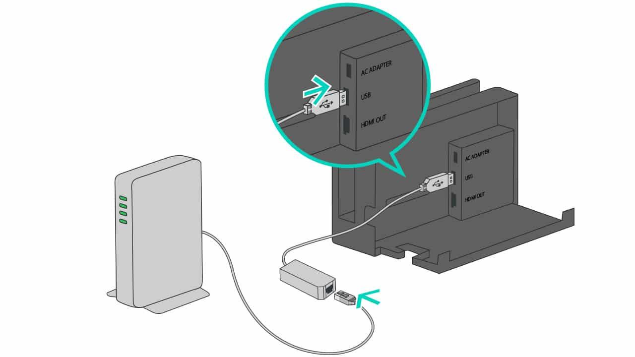 Adaptateur ethernet Nintendo Switch